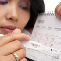 Менструальный цикл без овуляции – ановуляторный цикл